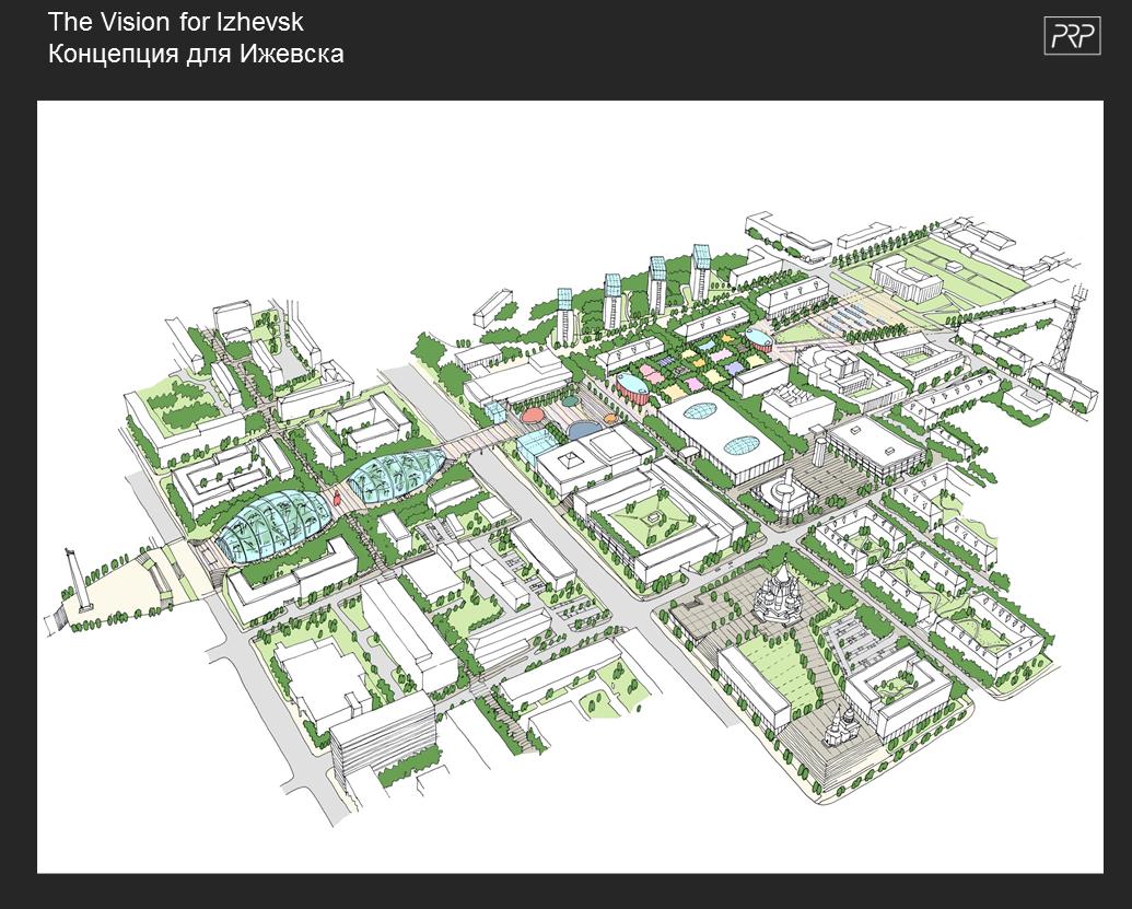 площадь современного города презентация 9 класс