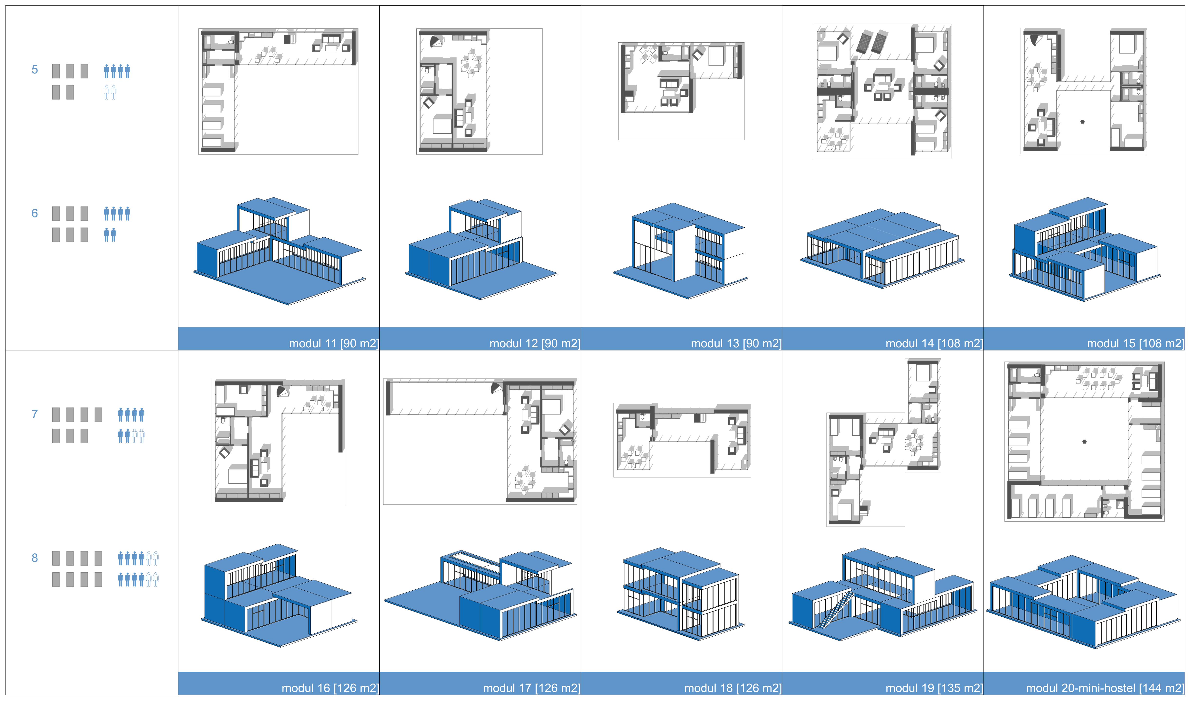 Модульная схема проектирования