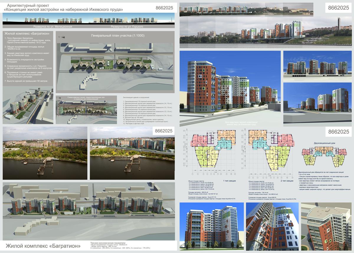 Немецкая финская строительная компания Ижевск цены строительные материалы хабаровск