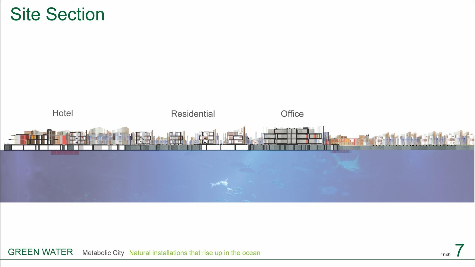 Конкурс эскизных проектов плавающих городов, 2015. Призёр конкурса. Metabolic City. Автор проекта: Yin Tao-chiang (TDArch)