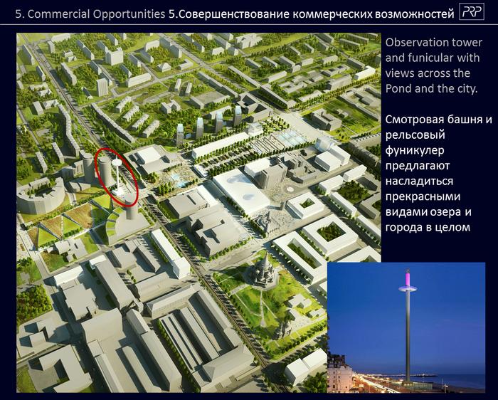 Справка из физдиспансера Площадь Революции Справка КЭК Щербаковская улица