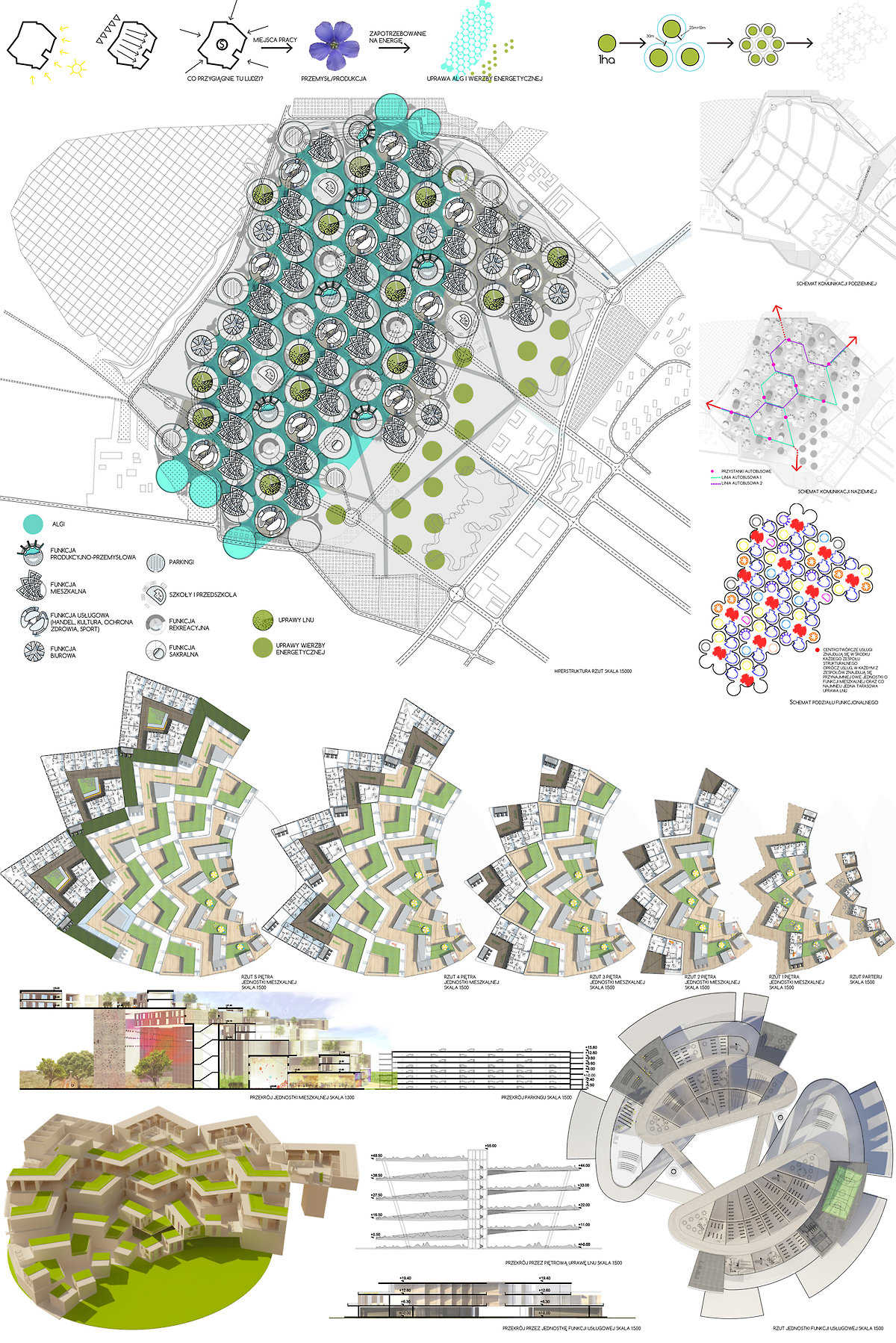 Maja Wrońska. Green production – a hiperstructure for 15,000 inhabitants in the area of Warsaw Ironworks