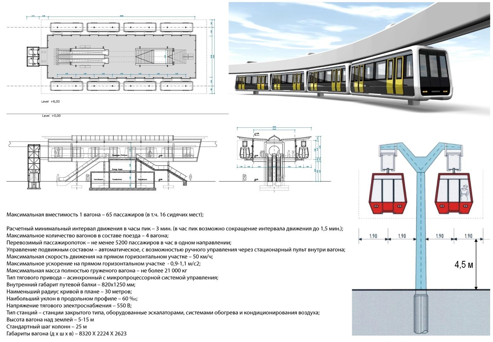 Схемы систем электроснабжения пассажирских вагонов