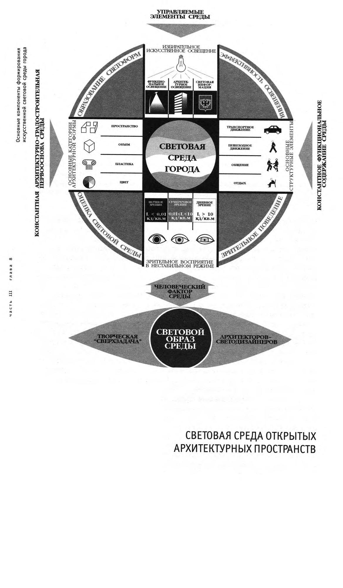 Вузы москвы дизайн среды