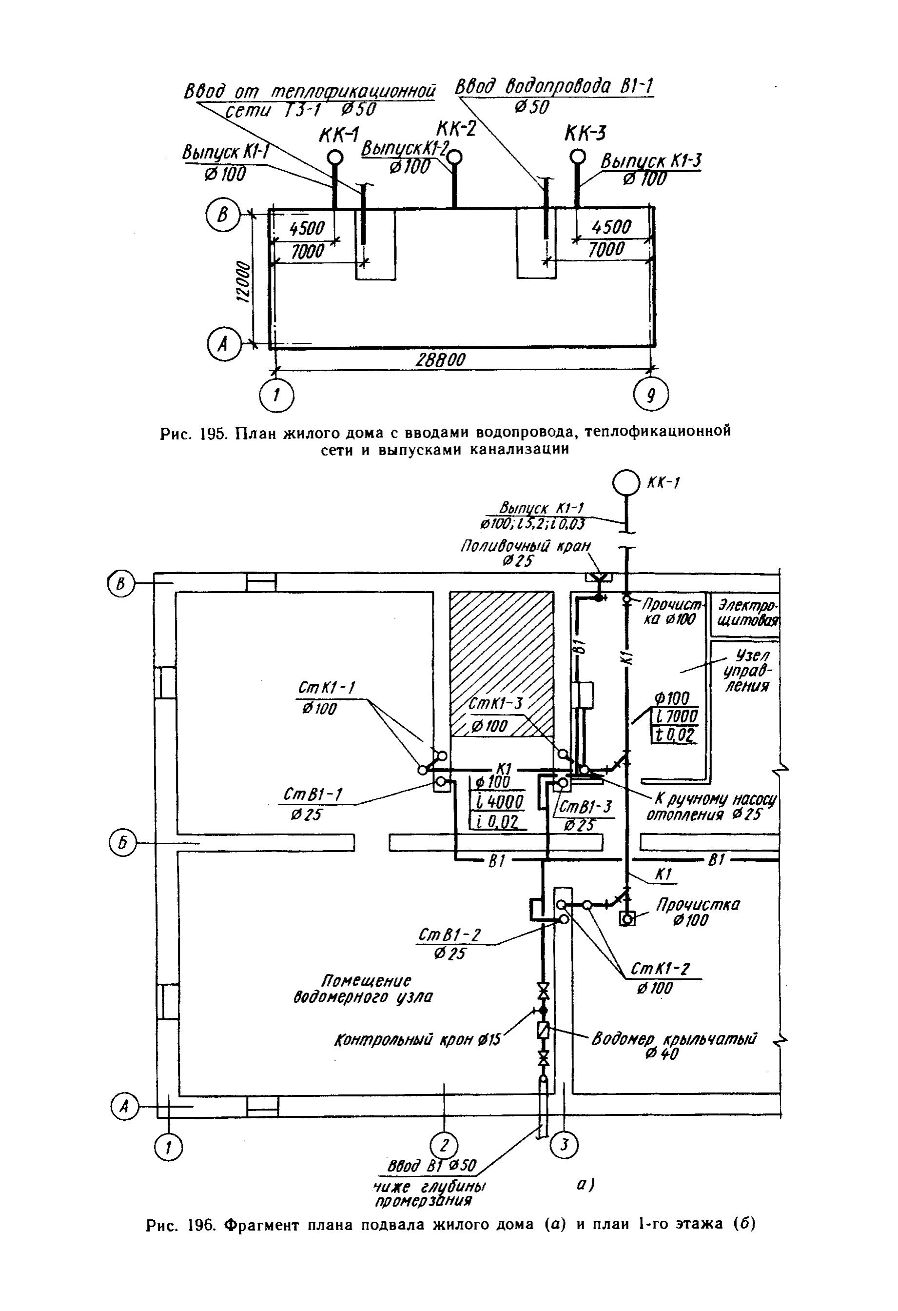 Производители автоматических раздвижных дверей