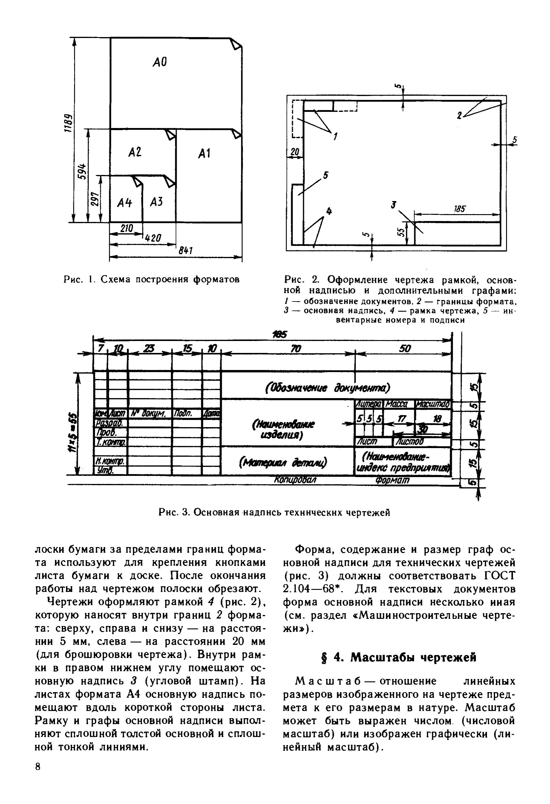 Детали для автоматических ворот