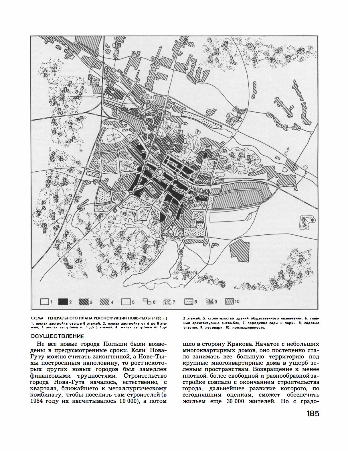 Градостроительство книги скачать