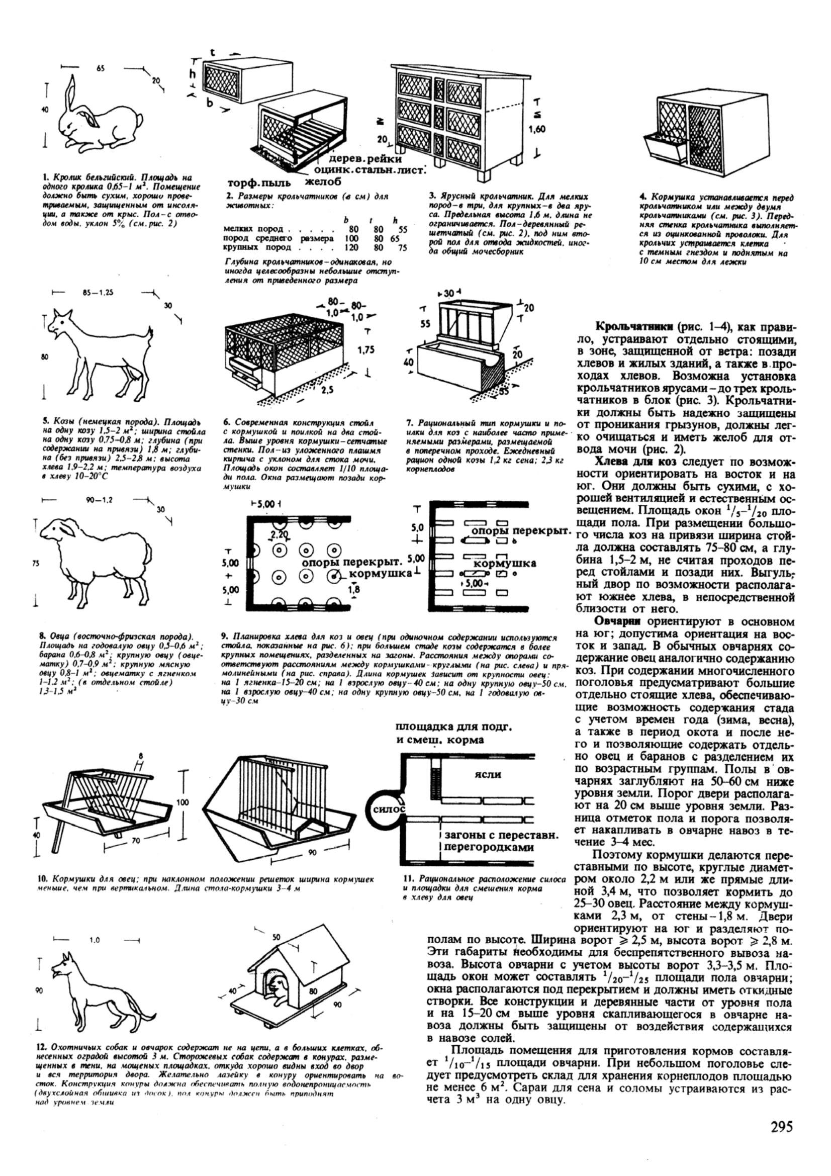 PDF 11 TÉLÉCHARGER NEUFERT