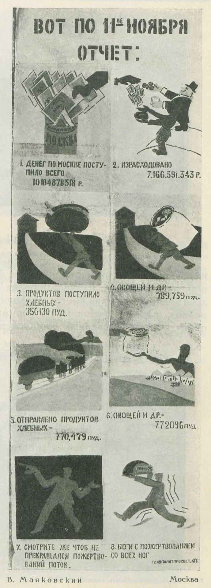 В. Маяковский. Москва. «Вот по 11-ое ноября отчет...»