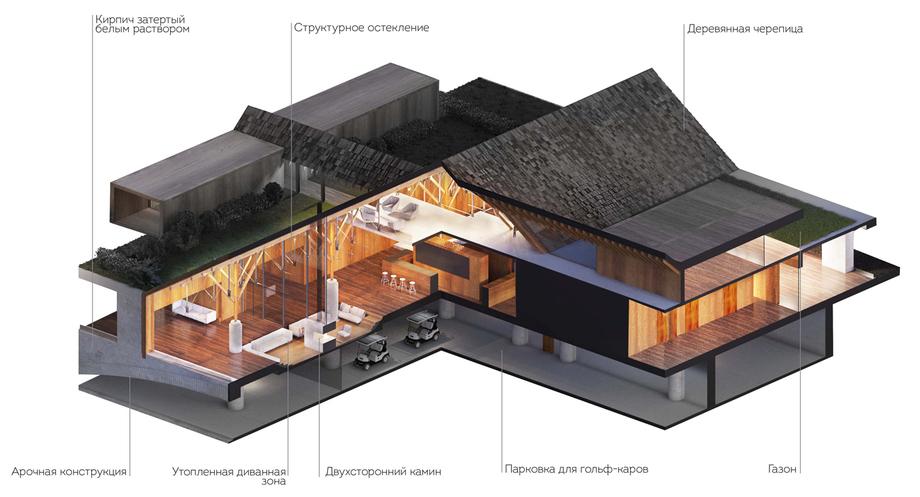 Гостиничный комплекс в рамках проекта Гольф & Кантри клуб «Дон». Визуализация 3D разреза