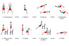 Лайфхак: учёные разработали семиминутный цикл упражнений высокой интенсивности