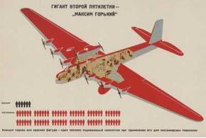 Изостат: Альбом «Авиация и воздухоплавание». 1934