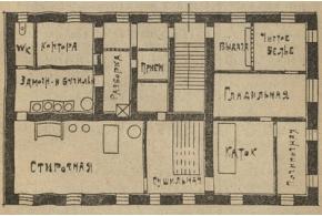 Как строить новый быт. Практические советы и указания жилищно-арендным кооперативам. 1925