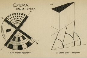 Архив: Овеществленная утопия. Схемы конструктивиста А. Лавинского 1923