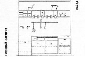 Архив СА: Рационализация кухни. 1929