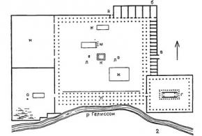 Архитектура древней Греции эпохи расцвета (480—400 гг.дон.э.): строительная техника, город и жилище