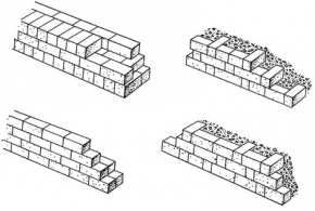 Архитектура Римской республики: строительные материалы, техника, конструкции; градостроительство