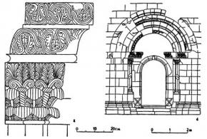Архитектура Южной и Западной Руси в XII—XIII веках