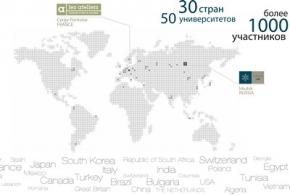 18-я сессия Международного Байкальского Зимнего Градостроительного Университета