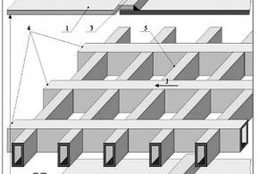 Семинар о защите человека от воздействия электромагнитных излучений промышленной частоты в строительных конструкциях